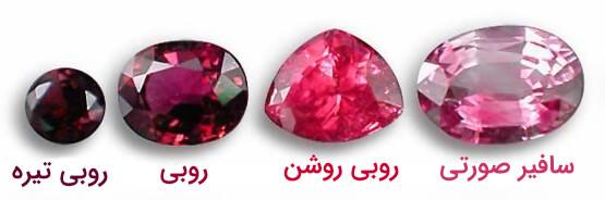 رنگبندی سنگ ها
